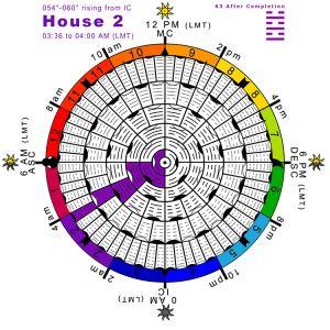 Hx-arcs-11H2-Hx63-After-Completion Copy