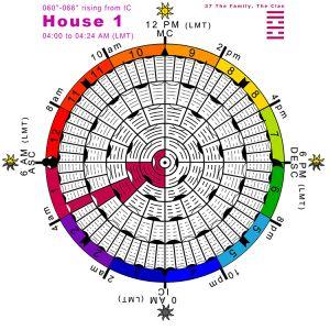 Hx-arcs-12H1-Hx37-The-Family Copy