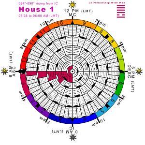 Hx-arcs-16H1-Hx13-Fellowship-with-Men Copy