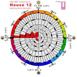 Hx-arcs-17H12-Hx19-Approach Copy
