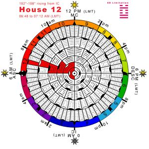 Hx-arcs-19H12-Hx60-Limitation Copy