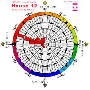 Hx-arcs-20H12-Hx61-Inner-Truth Copy