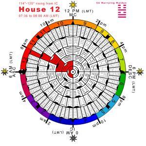 Hx-arcs-21H12-Hx54-Marrying-Maiden Copy