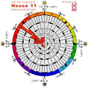 Hx-arcs-23H11-Hx58-Joyous-Lake Copy