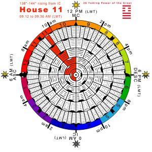 Hx-arcs-26H11-Hx26-Great-Taming-Power Copy