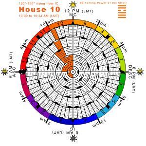Hx-arcs-28H10-Hx09-Small-Taming-Power Copy