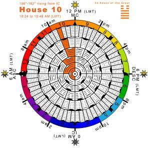 Hx-arcs-29H10-Hx34-Great-Power Copy