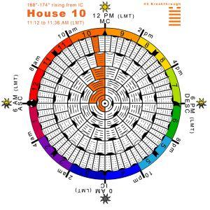 Hx-arcs-31H10-Hx43-Breakthrough Copy