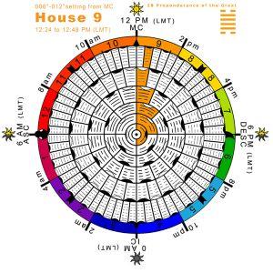 Hx-arcs-34H9-Hx28-Great-Preponderance Copy
