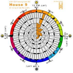 Hx-arcs-36H9-Hx32-Duration Copy