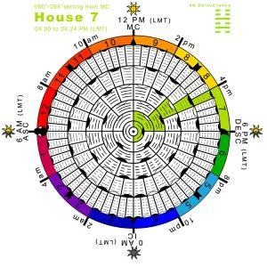Hx-arcs-44H7-Hx40-Deliverance Copy