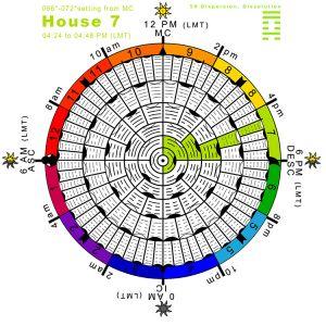 Hx-arcs-45H7-Hx59-Dispersion-Dissolution Copy