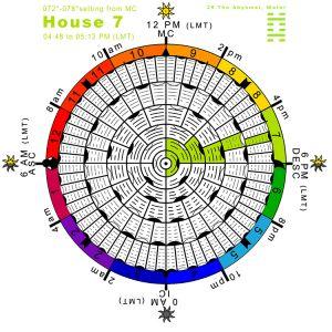 Hx-arcs-46H7-Hx29-Abysmal Copy