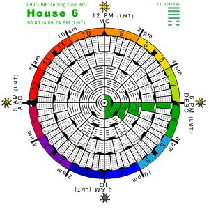 Hx-arcs-49H6-Hx33-Retreat Copy