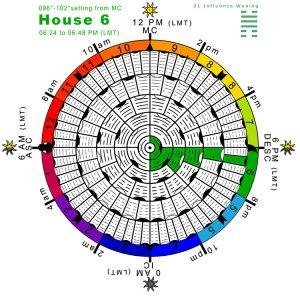 Hx-arcs-50H6-Hx31-Influence-Wooing Copy