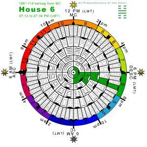 Hx-arcs-52H6-Hx62-Small-Preponderance Copy