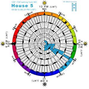 Hx-arcs-54H5-Hx39-Obstruction Copy
