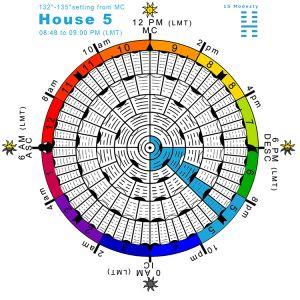 Hx-arcs-56H5-Hx15-Modesty Copy