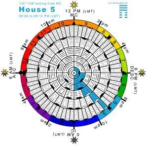 Hx-arcs-57H5-Hx12-Standstill Copy