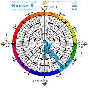 Hx-arcs-58H5-Hx45-Gathering-Together Copy