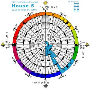Hx-arcs-59H5-Hx35-Progress Copy