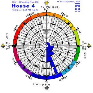 Hx-arcs-61H4-Hx20-Contemplation-View Copy