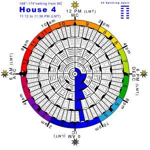Hx-arcs-63H4-Hx23-Splitting-Apart Copy