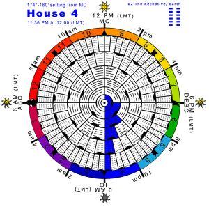 Hx-arcs-64H4-Hx02-Receptive-Earth Copy