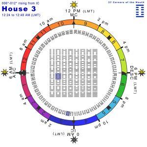 Hx-seq-02H3-Hx27-Providing-Nourishment