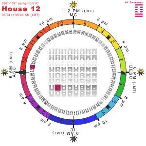 Hx-seq-18H12-Hx41-Decrease