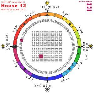 Hx-seq-19H12-Hx60-Limitation