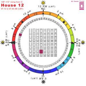 Hx-seq-20H12-Hx61-Inner-Truth