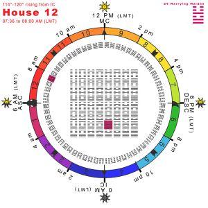 Hx-seq-21H12-Hx54-Marrying-Maiden