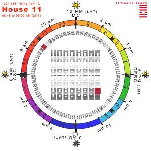 Hx-seq-24H11-Hx10-Treading-Conduct