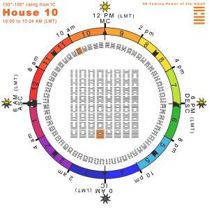 Hx-seq-28H10-Hx09-Small-Taming-Power
