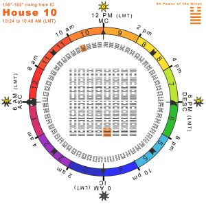 Hx-seq-29H10-Hx34-Power-of-the-Great
