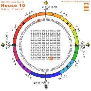 Hx-seq-30H10-Hx14-Possession-in-great-Measure