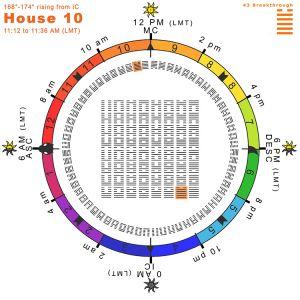 Hx-seq-31H10-Hx43-Breakthrough