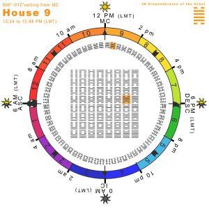Hx-seq-34H09-Hx28-Great-Preponderance