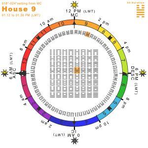 Hx-seq-36H09-Hx32-Duration