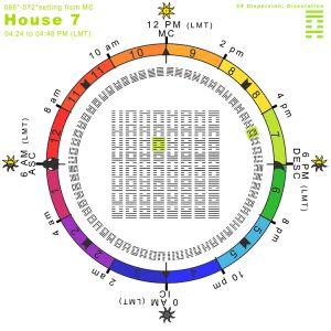 Hx-seq-45H07-Hx59-Dispersion