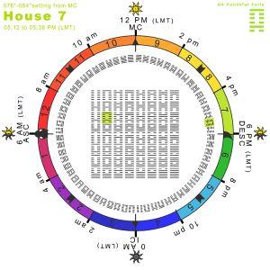 Hx-seq-47H07-Hx04-Youthful-Folly
