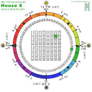 Hx-seq-50H06-Hx31-Influence-Wooing