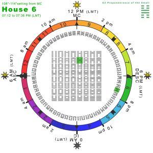 Hx-seq-52H06-Hx62-Small-Preponderance