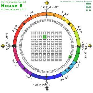 Hx-seq-53H06-Hx53-Development-Gradual-Pogress