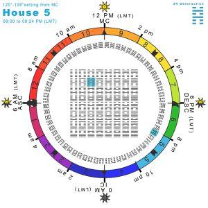Hx-seq-54H05-Hx39-Obstruction