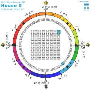 Hx-seq-57H05-Hx12-Standstill