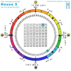 Hx-seq-58H05-Hx45-Gathering-Together