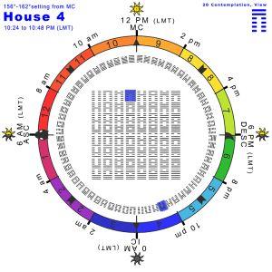 Hx-seq-61H04-Hx20-Contemplation
