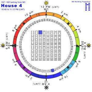 Hx-seq-62H04-Hx08-Holding-Together